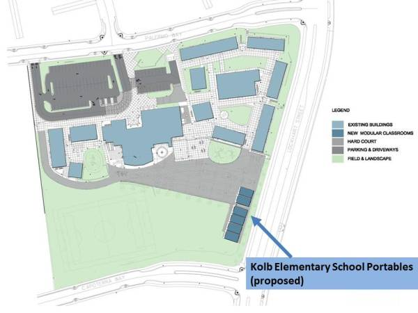Kolb Elementary School Proposed Portable Locations