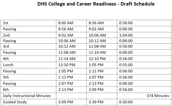 Dublin High School CCRP Program Proposed Schedule Change for 2014-15
